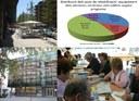 Cerdanyola ha rebut en 8 anys una inversió de 7,5 milions d'euros de la Llei de barris