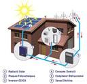 Aprovada una declaració institucional a favor de l'autoconsum elèctric i el foment de les energies renovables