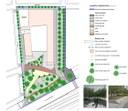 El Ple aprova un text refós del Pla de millora urbana dels terrenys de l'antic concessionari Prades