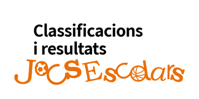 Classificacions i resultats