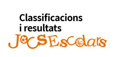 Classificacions i resultats